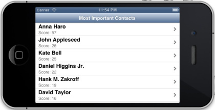 hide important contacts