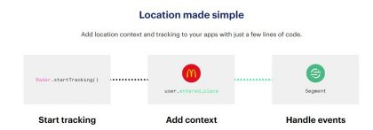 Radar: One platform to integrate all location services in a mobile app